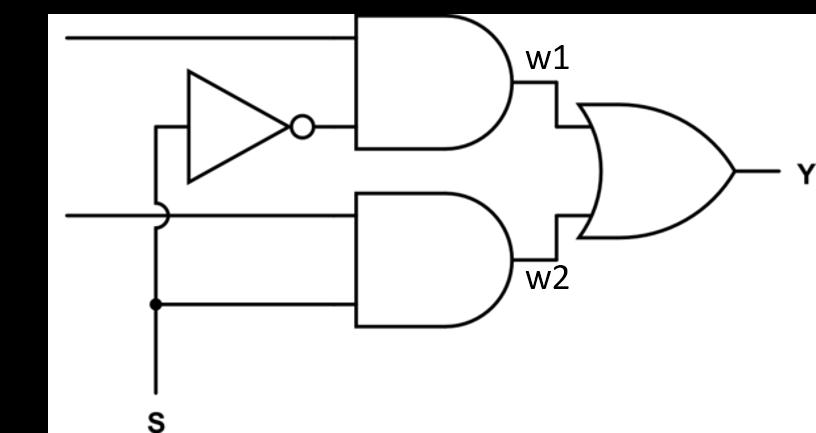 multiplexers  u2013 code stall