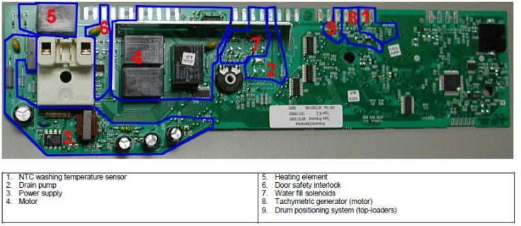 EWM1000 washing machine circuit control board component side